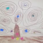 After Gustav Klimt